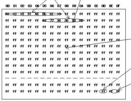 4428ic卡芯片存储结构图解